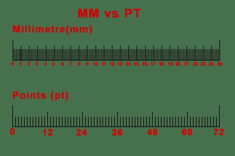 mm and points comparison ruler-v1
